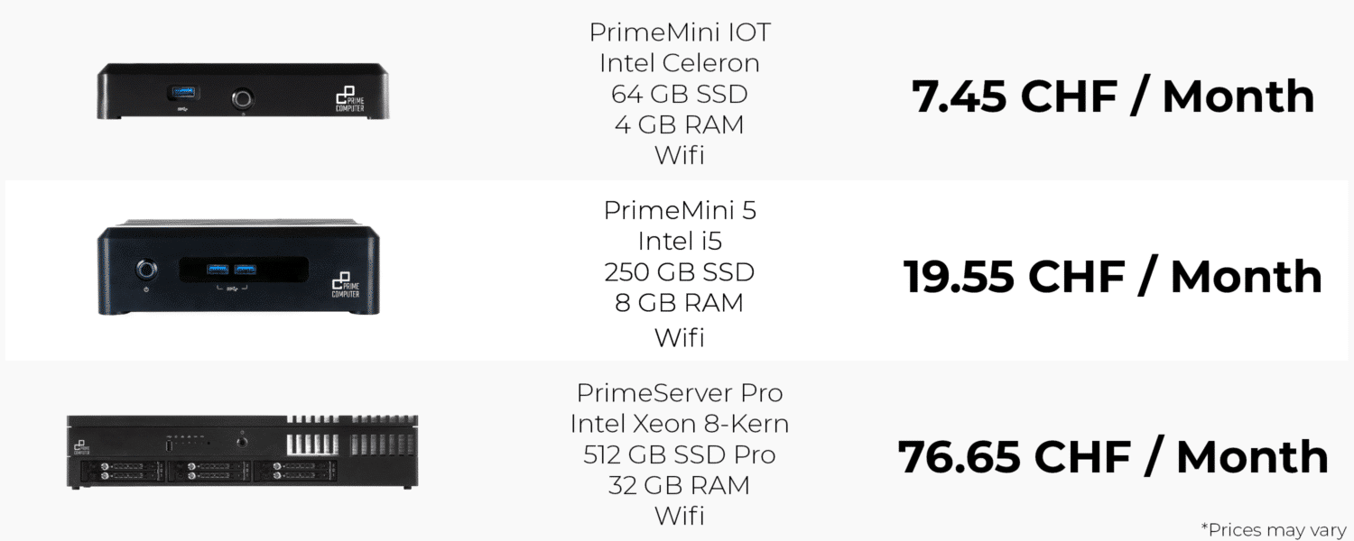 Costs Prime Computer as a Service